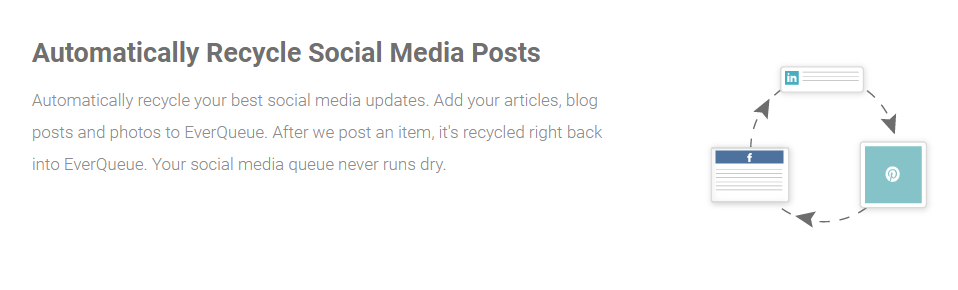 Automated recycle social medial post
