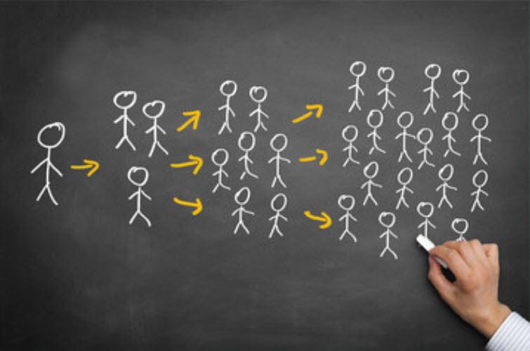 MLM marketing teaching