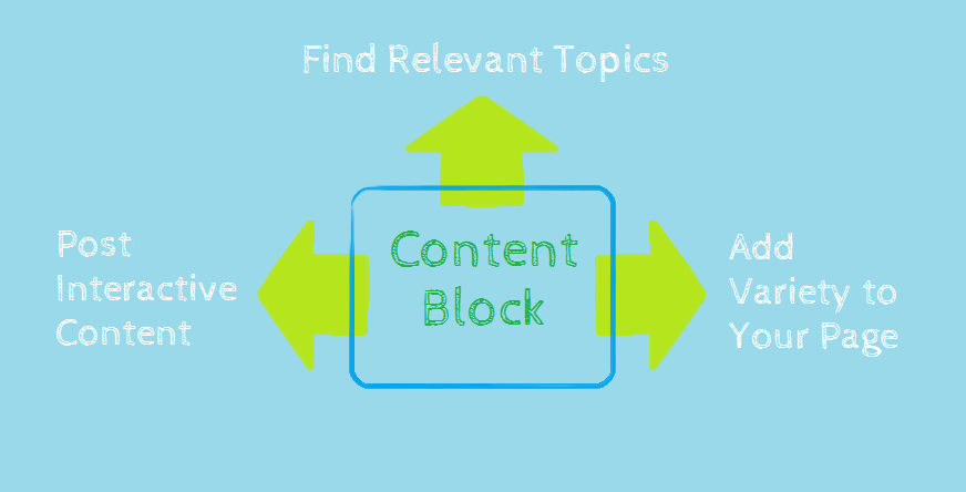 Three main ways to get out of content block