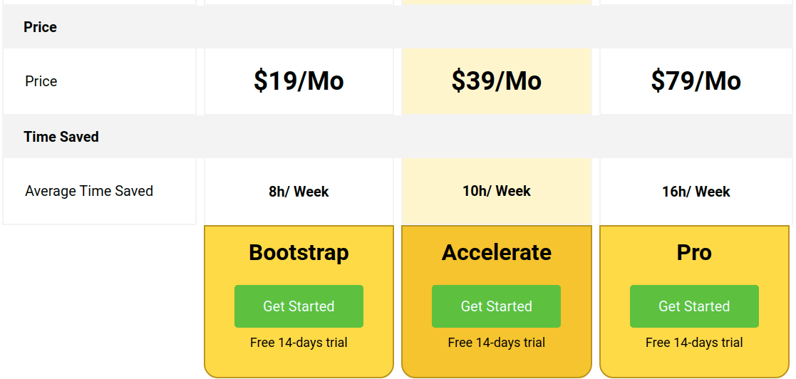 SocialBee pricing