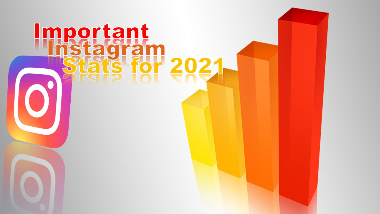 Instagram stats for 2021